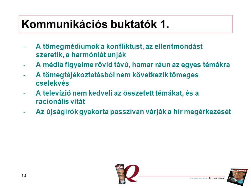 Kommunikációs buktatók 1.