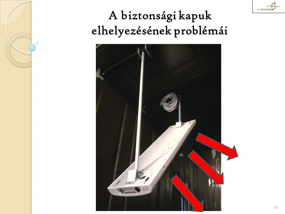 16 A biztonsági kapuk elhelyezésének problémái