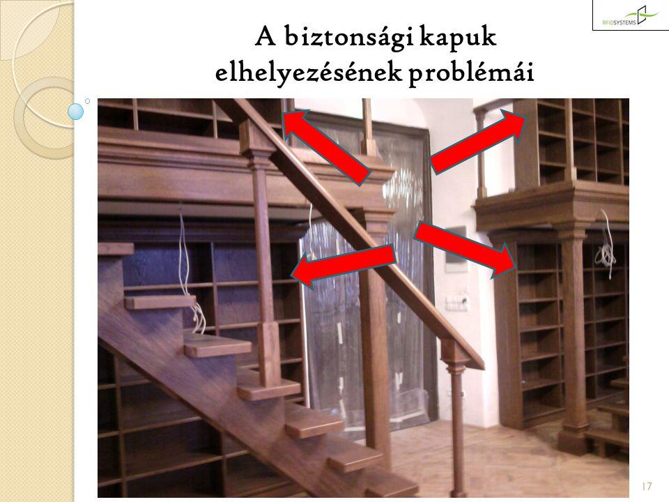 17 A biztonsági kapuk elhelyezésének problémái