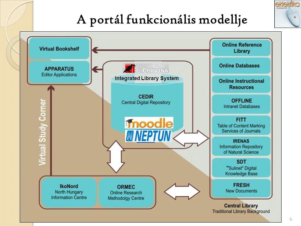 7 A tudásportál minimális elvárásai - nyílt forráskódú eszközök használata - összetett metakeres ő - egyidej ű keresés legalább öt adatbázisban, legalább három különböz ő protokoll szerint - SAML alapú felhasználói azonosítási rendszer - föderációs azonosítás (IdP, SP, eduID) - egyénileg testreszabható felület - többnyelv ű, akadálymentes felület - legalább 5 féle web2 funkció implementálása - könyvtári funkciók integrálása (beiratkozás, hosszabbítás)
