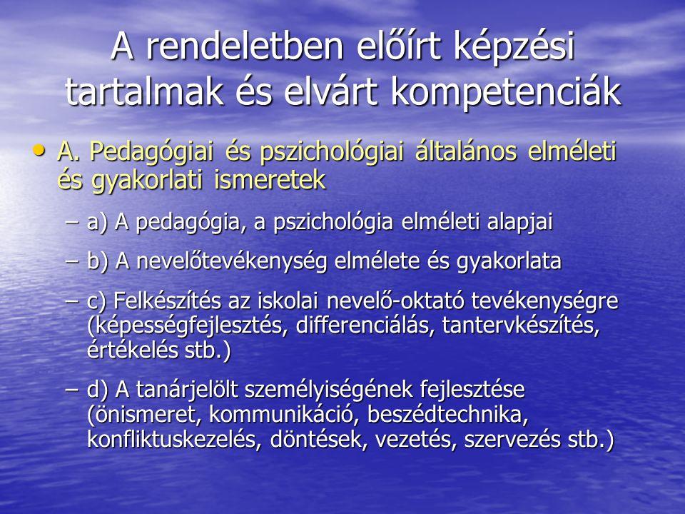 B.Szakmódszertan (tantárgypedagógia) B.