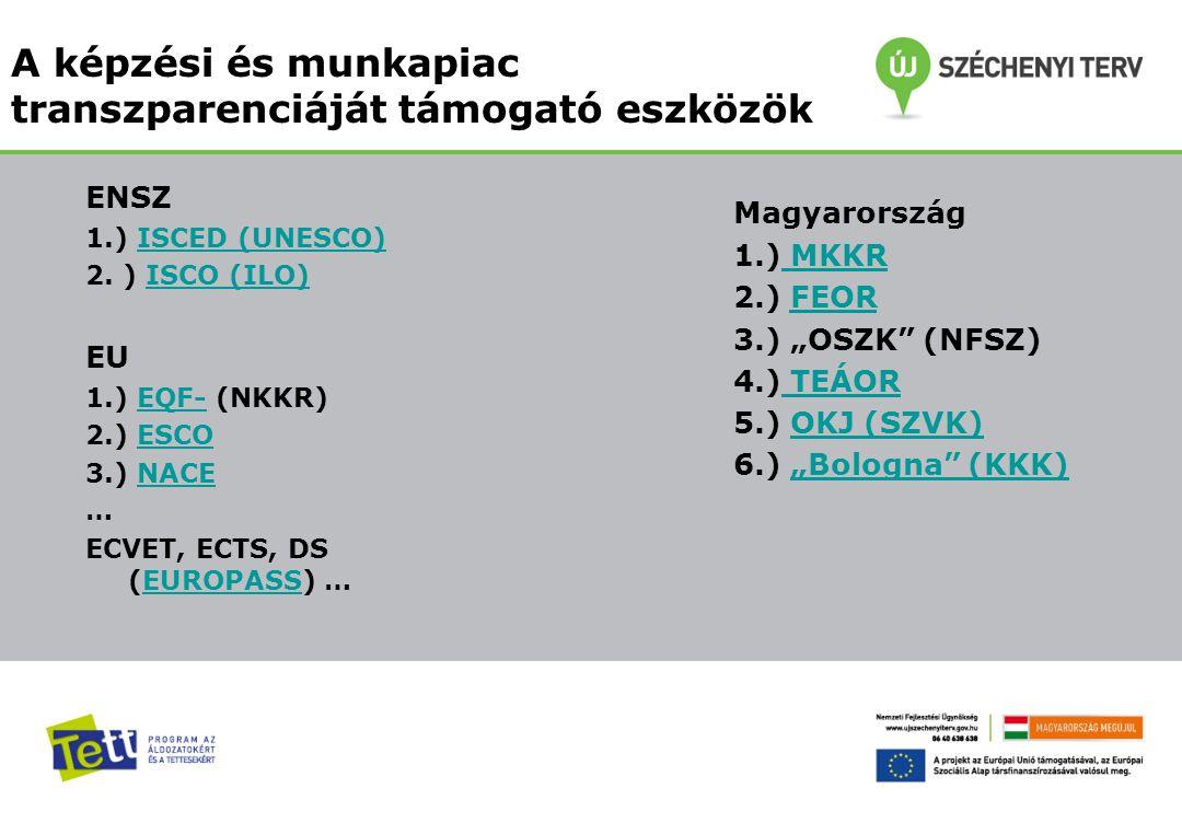 ENSZ 1.) ISCED (UNESCO)ISCED (UNESCO) 2. ) ISCO (ILO)ISCO (ILO) EU 1.) EQF- (NKKR)EQF- 2.) ESCOESCO 3.) NACENACE … ECVET, ECTS, DS (EUROPASS) …EUROPAS