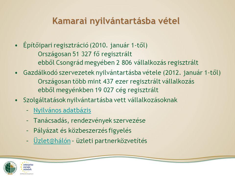 Kamarai nyilvántartásba vétel Építőipari regisztráció (2010. január 1-től) Országosan 51 327 fő regisztrált ebből Csongrád megyében 2 806 vállalkozás