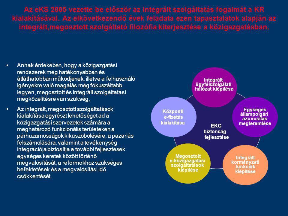 Az eKS 2005 vezette be először az integrált szolgáltatás fogalmát a KR kialakításával. Az elkövetkezendő évek feladata ezen tapasztalatok alapján az i
