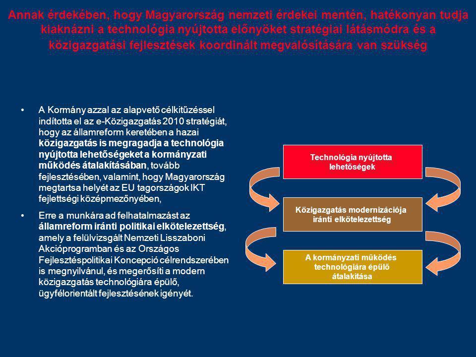 Akciótervben nevesített projektek (2007-2008) SorszámProjektgazdaKonstrukció Összeg (millió Ft) 3.1.2.2 Miniszterelnöki Hivatal, Elektronikus Kormányzat Központ Elektronikus közigazgatási keretrendszer kialak í tása 900 3.2.2.1 Kormányzati Személyügyi Szolgáltató és Közigazgatási Képzési Központ Teljesítményértékelési képzések664,27 3.2.2.2 MeH (Kormányzati Személyügyi Államtitkárság), KÜM bevonásával Uniós döntéshozatalban való részvételi képesség javítása 243 3.1.1.2Magyar Szabványügyi Testület Müszaki jogszabályok egyszerűsít é se, szabványok megismertet é se 200 3.1.2.1Miniszterelnöki Hivatal Kiemelt költségvetési intézmények szervezetfejleszt é se II.
