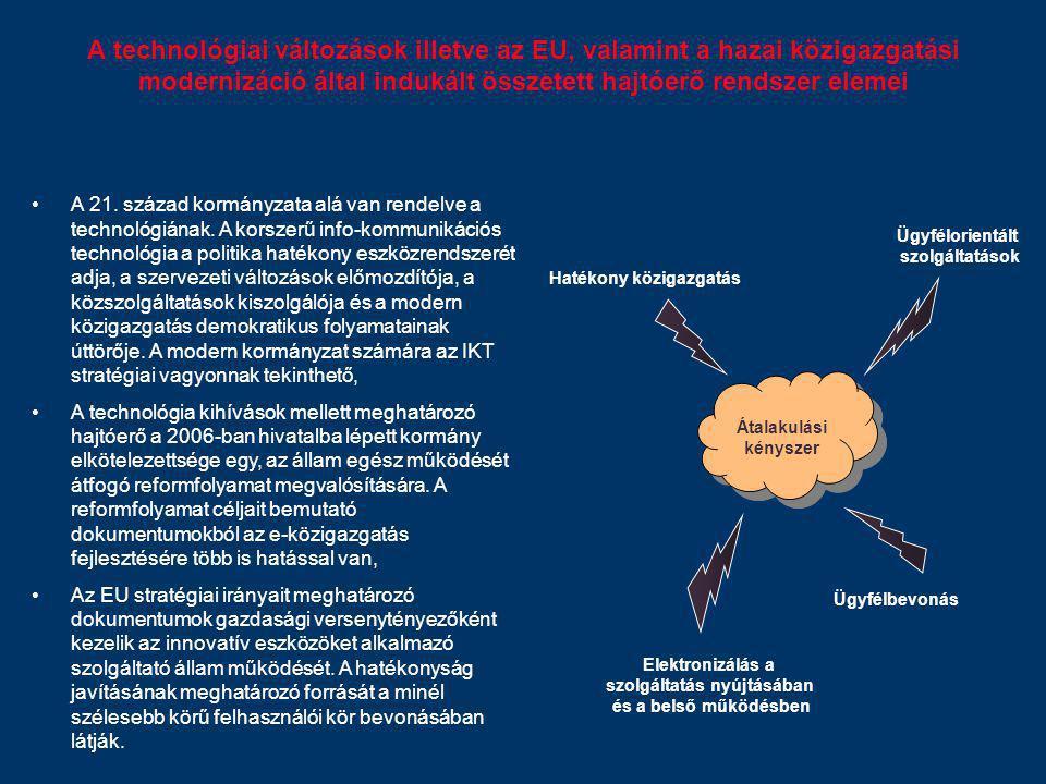 A technológiai változások illetve az EU, valamint a hazai közigazgatási modernizáció által indukált összetett hajtóerő rendszer elemei A 21. század ko