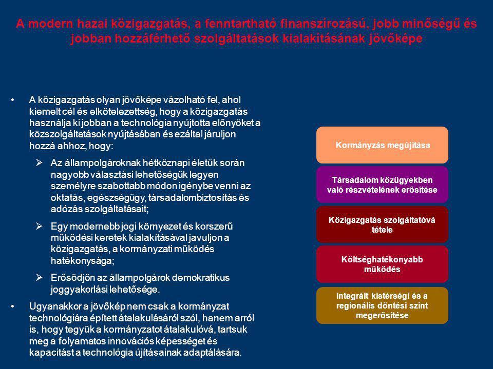 Pénzügyi forrásmegosztás Az EKOP az ÚMFT teljes keretének 1,43%-át használja fel Prioritások Teljes forrás (hazai társfinanszírozással, milliárd forint) Százalékos megoszlás A közigazgatási szolgáltatások és folyamatok megújítása 35,735,8 % Hozzáférés javítása41,341,3 % A KMR-ben megvalósuló fejlesztések21,021 % Technikai segítségnyújtás1,91,9 % Összesen99,9100 %
