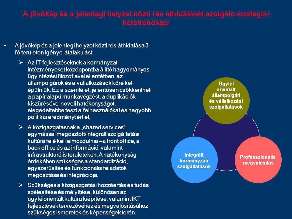 Az EKOP, illetve ÁROP akcióterveiben nevesített projektek (2007- 2008) illeszkedése a stratégiai átfogó programokhoz KGR kiépítése Cégbírósági rendszer korszerűsítése Tudásalapú igazságszolgáltatás INTEROPERABILITÁS INTEGRÁLT KORMÁNYZATI FUNKCIÓK TUDÁSMENEDZSMENT Jogügyletek biztonsága ÁROPEKOP ÜGYFÉLKÖZPONTÚ SZOLGÁLTATÁSOK ONLINE INFRASTRUKTÚRA Teljesítményértékelés képzések Dereguláció Költségvetési intézmények szervezetfejlesztése Műszaki jogszabályok egyszerűsítése E-közigazgatási keretrendszer Egyablakos vámügyintézés Biztonságos elektronikus összeköttetés Elektronikus fizetés megvalósítása Központi Rendszer bővítése 2009-es irányok:  IT biztonság  Interoperabilitás > E-dokumentumkezelés/ digitalizálás  Állampolgári azonosító eszköz  Tudásportál  Integrált ügyfélszolgálat