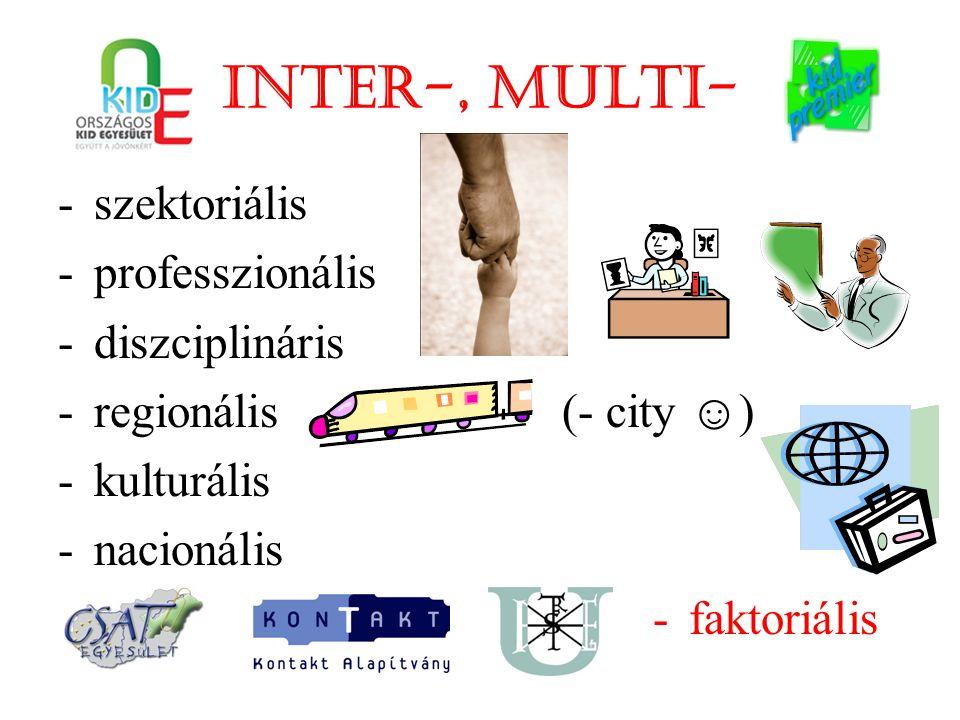 INTER-, MULTI- -szektoriális -professzionális -diszciplináris -regionális (- city ☺) -kulturális -nacionális -faktoriális