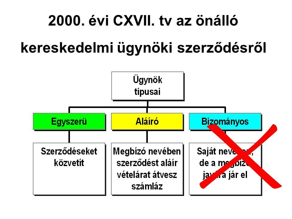 2000. évi CXVII. tv az önálló kereskedelmi ügynöki szerződésről