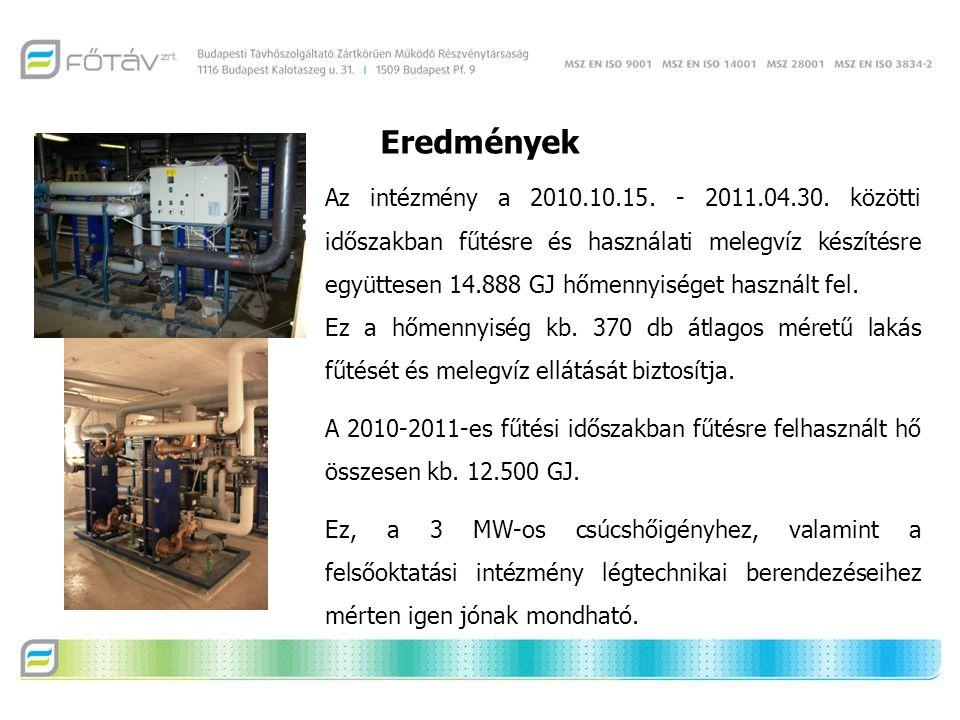 Eredmények Az intézmény a 2010.10.15. - 2011.04.30. közötti időszakban fűtésre és használati melegvíz készítésre együttesen 14.888 GJ hőmennyiséget ha