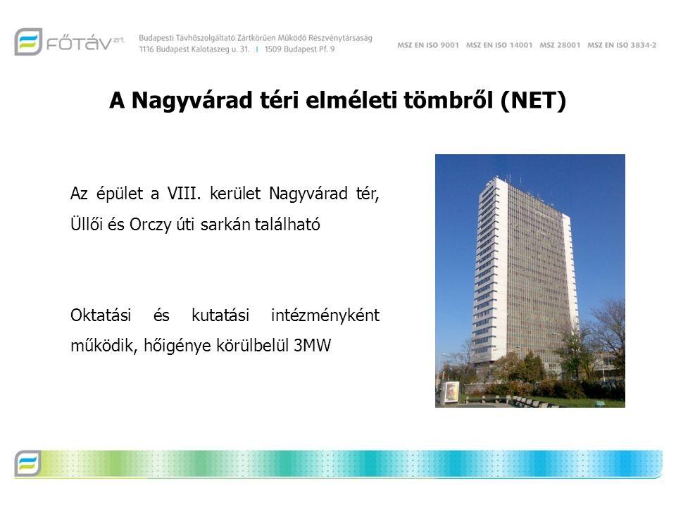 Az épület a VIII. kerület Nagyvárad tér, Üllői és Orczy úti sarkán található Oktatási és kutatási intézményként működik, hőigénye körülbelül 3MW A Nag