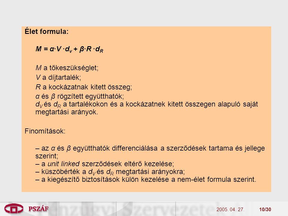 2005. 04. 27.10/30 Élet formula: M = α·V ·d v + β·R ·d R M a tőkeszükséglet; V a díjtartalék; R a kockázatnak kitett összeg; α és β rögzített együttha