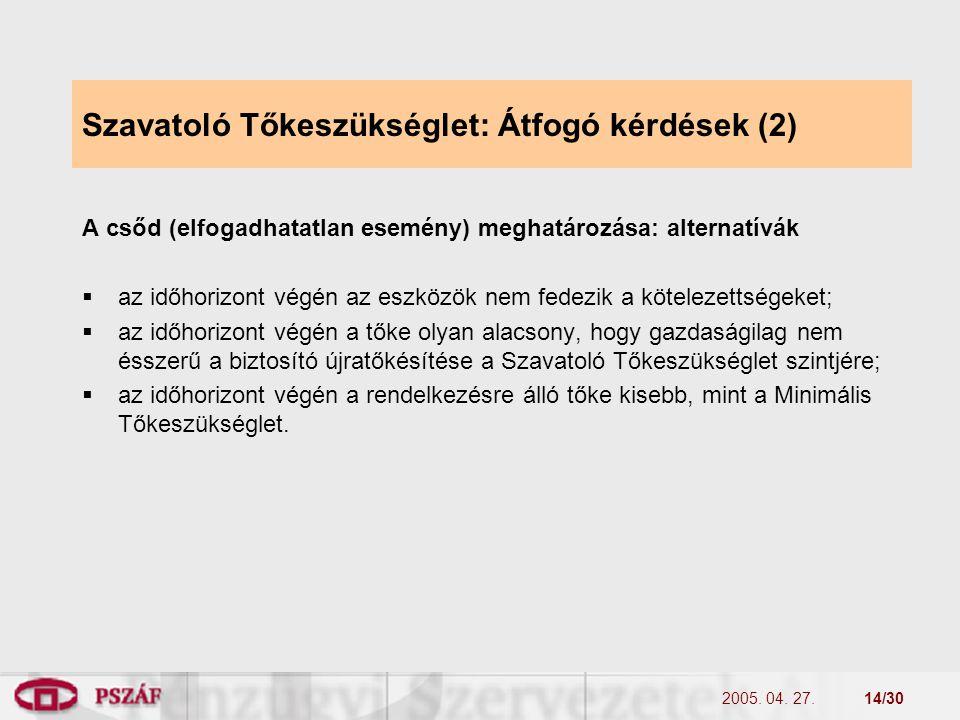 2005. 04. 27.14/30 Szavatoló Tőkeszükséglet: Átfogó kérdések (2) A csőd (elfogadhatatlan esemény) meghatározása: alternatívák  az időhorizont végén a