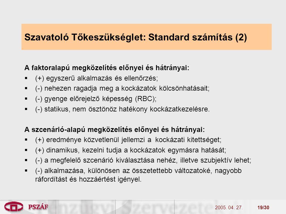 2005. 04. 27.19/30 Szavatoló Tőkeszükséglet: Standard számítás (2) A faktoralapú megközelítés előnyei és hátrányai:  (+) egyszerű alkalmazás és ellen