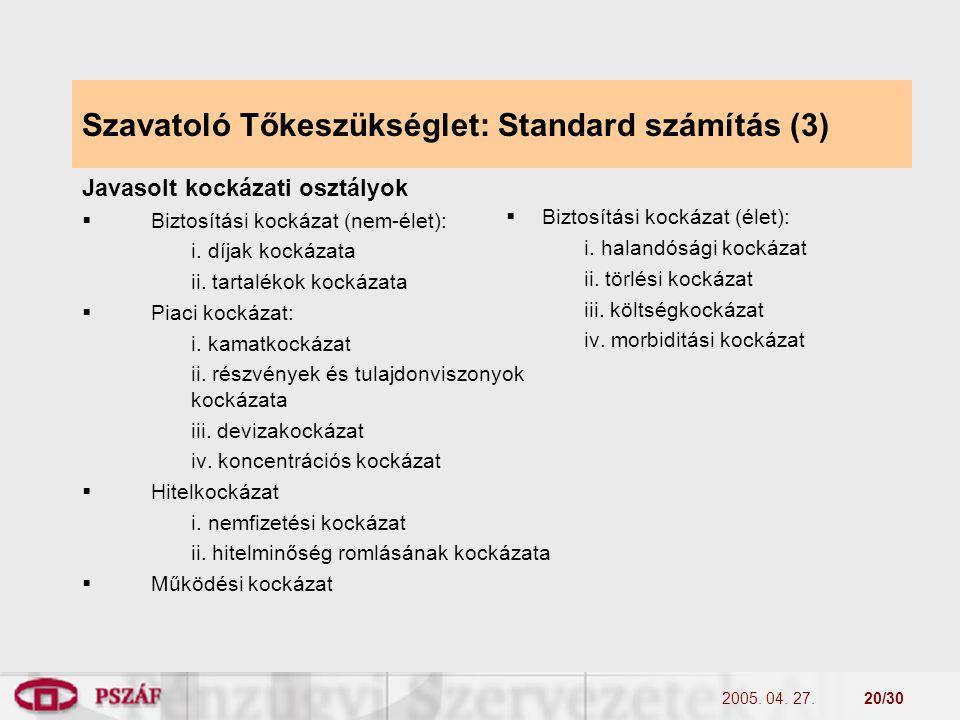 2005. 04. 27.20/30 Szavatoló Tőkeszükséglet: Standard számítás (3) Javasolt kockázati osztályok  Biztosítási kockázat (nem-élet): i. díjak kockázata