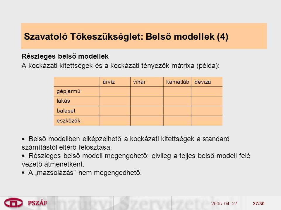 2005. 04. 27.27/30 Szavatoló Tőkeszükséglet: Belső modellek (4) Részleges belső modellek A kockázati kitettségek és a kockázati tényezők mátrixa (péld