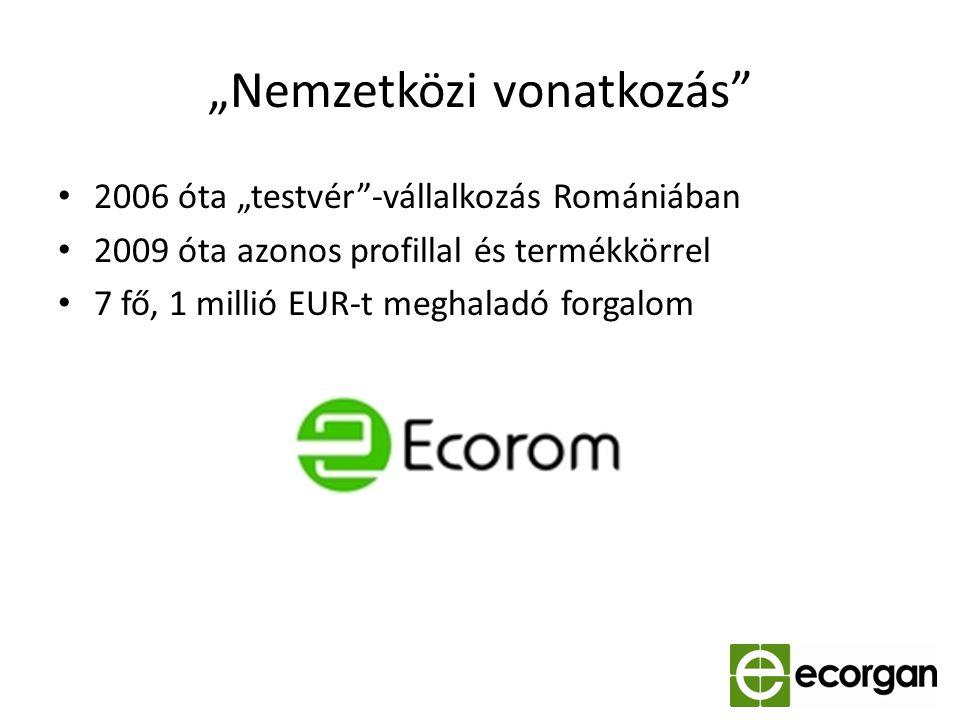 """""""Nemzetközi vonatkozás"""" 2006 óta """"testvér""""-vállalkozás Romániában 2009 óta azonos profillal és termékkörrel 7 fő, 1 millió EUR-t meghaladó forgalom"""