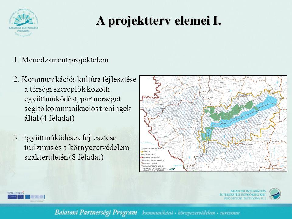 A projektterv elemei I. 1. Menedzsment projektelem 2. Kommunikációs kultúra fejlesztése a térségi szereplők közötti együttműködést, partnerséget segít