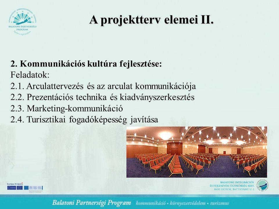 A projektterv elemei II. 2. Kommunikációs kultúra fejlesztése: Feladatok: 2.1.