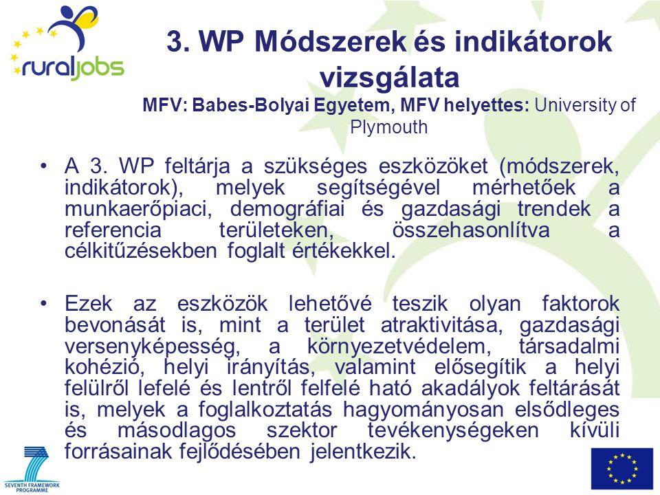 3. WP Módszerek és indikátorok vizsgálata MFV: Babes-Bolyai Egyetem, MFV helyettes: University of Plymouth A 3. WP feltárja a szükséges eszközöket (mó