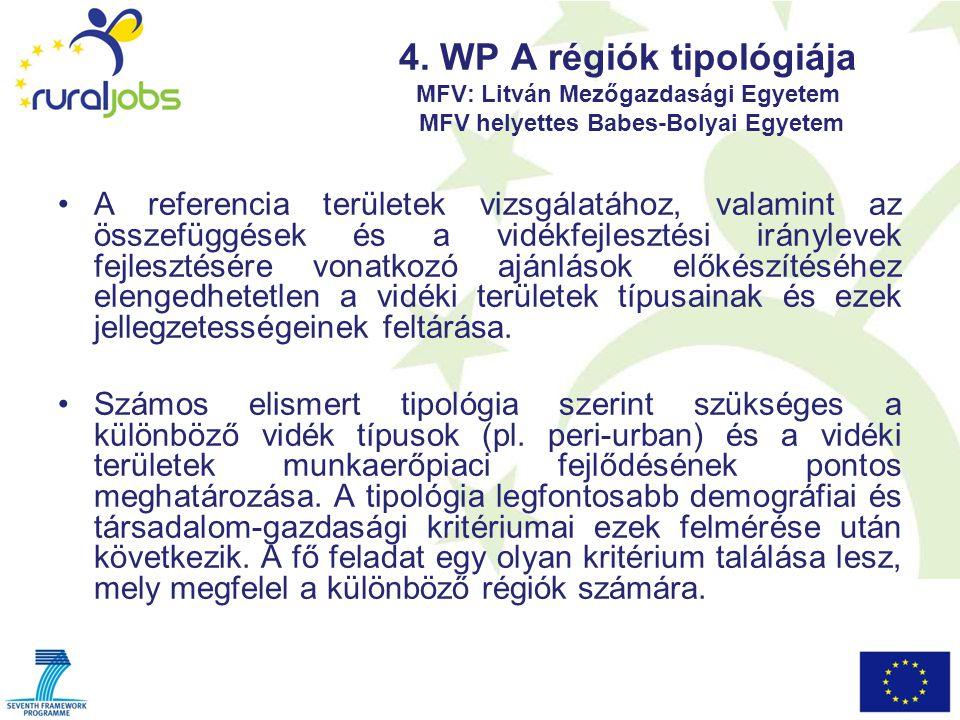 4. WP A régiók tipológiája MFV: Litván Mezőgazdasági Egyetem MFV helyettes Babes-Bolyai Egyetem A referencia területek vizsgálatához, valamint az össz