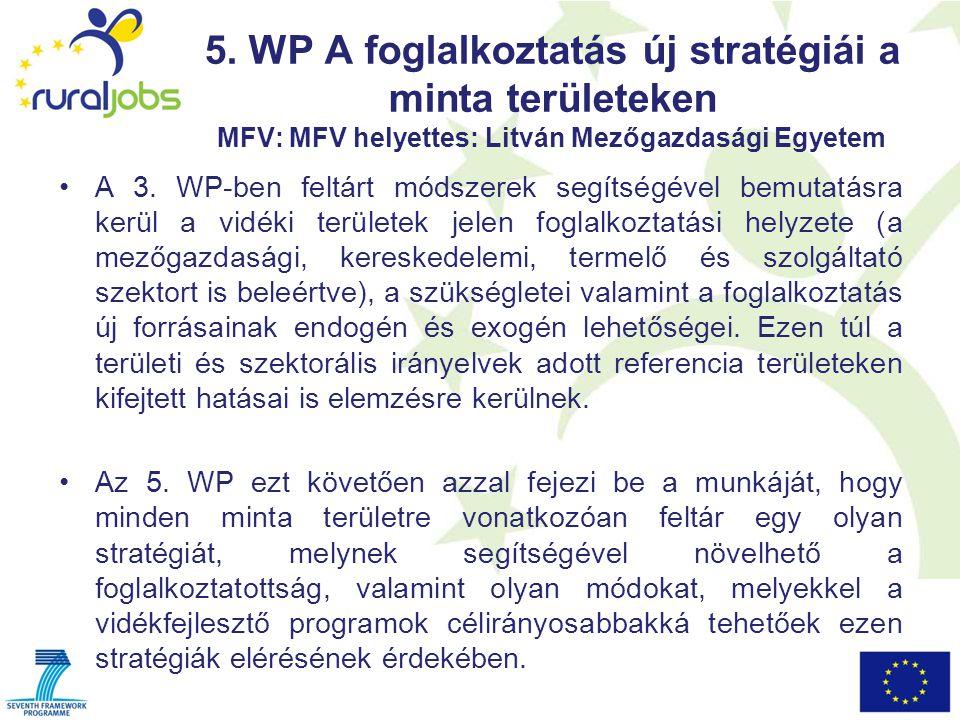 5. WP A foglalkoztatás új stratégiái a minta területeken MFV: MFV helyettes: Litván Mezőgazdasági Egyetem A 3. WP-ben feltárt módszerek segítségével b