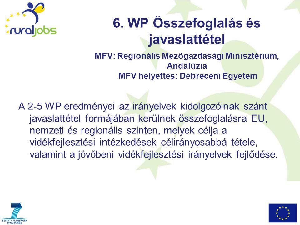 6. WP Összefoglalás és javaslattétel MFV: Regionális Mezőgazdasági Minisztérium, Andalúzia MFV helyettes: Debreceni Egyetem A 2-5 WP eredményei az irá