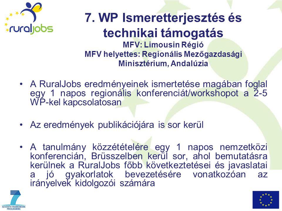 7. WP Ismeretterjesztés és technikai támogatás MFV: Limousin Régió MFV helyettes: Regionális Mezőgazdasági Minisztérium, Andalúzia A RuralJobs eredmén