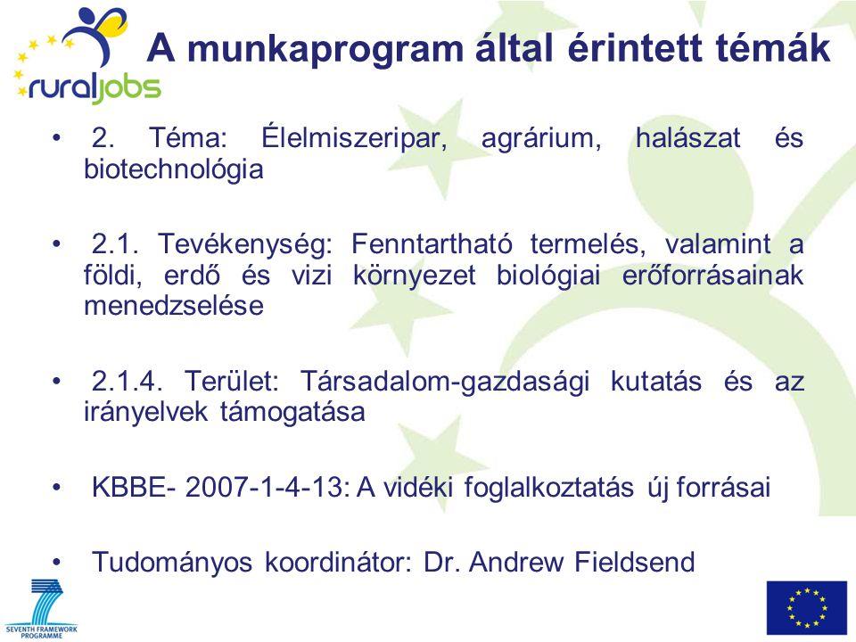 A munkaprogram által érintett témák 2. Téma: Élelmiszeripar, agrárium, halászat és biotechnológia 2.1. Tevékenység: Fenntartható termelés, valamint a