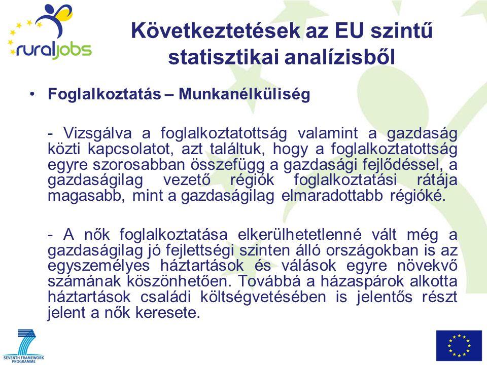 Következtetések az EU szintű statisztikai analízisből Foglalkoztatás – Munkanélküliség - Vizsgálva a foglalkoztatottság valamint a gazdaság közti kapcsolatot, azt találtuk, hogy a foglalkoztatottság egyre szorosabban összefügg a gazdasági fejlődéssel, a gazdaságilag vezető régiók foglalkoztatási rátája magasabb, mint a gazdaságilag elmaradottabb régióké.