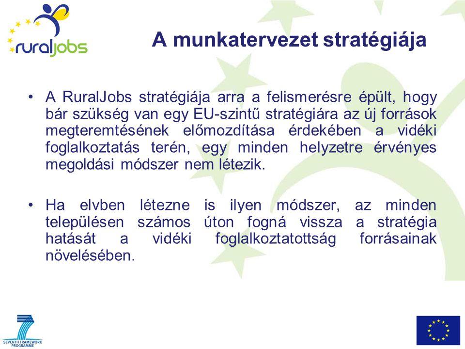 A munkatervezet stratégiája A RuralJobs stratégiája arra a felismerésre épült, hogy bár szükség van egy EU-szintű stratégiára az új források megteremtésének előmozdítása érdekében a vidéki foglalkoztatás terén, egy minden helyzetre érvényes megoldási módszer nem létezik.