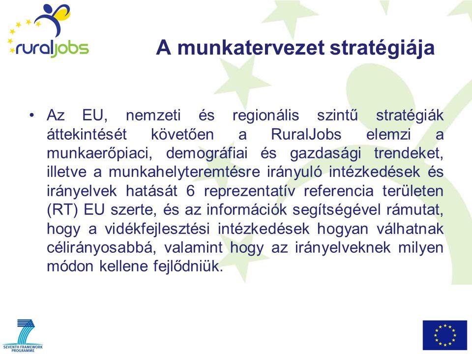 A munkatervezet stratégiája Az EU, nemzeti és regionális szintű stratégiák áttekintését követően a RuralJobs elemzi a munkaerőpiaci, demográfiai és gazdasági trendeket, illetve a munkahelyteremtésre irányuló intézkedések és irányelvek hatását 6 reprezentatív referencia területen (RT) EU szerte, és az információk segítségével rámutat, hogy a vidékfejlesztési intézkedések hogyan válhatnak célirányosabbá, valamint hogy az irányelveknek milyen módon kellene fejlődniük.