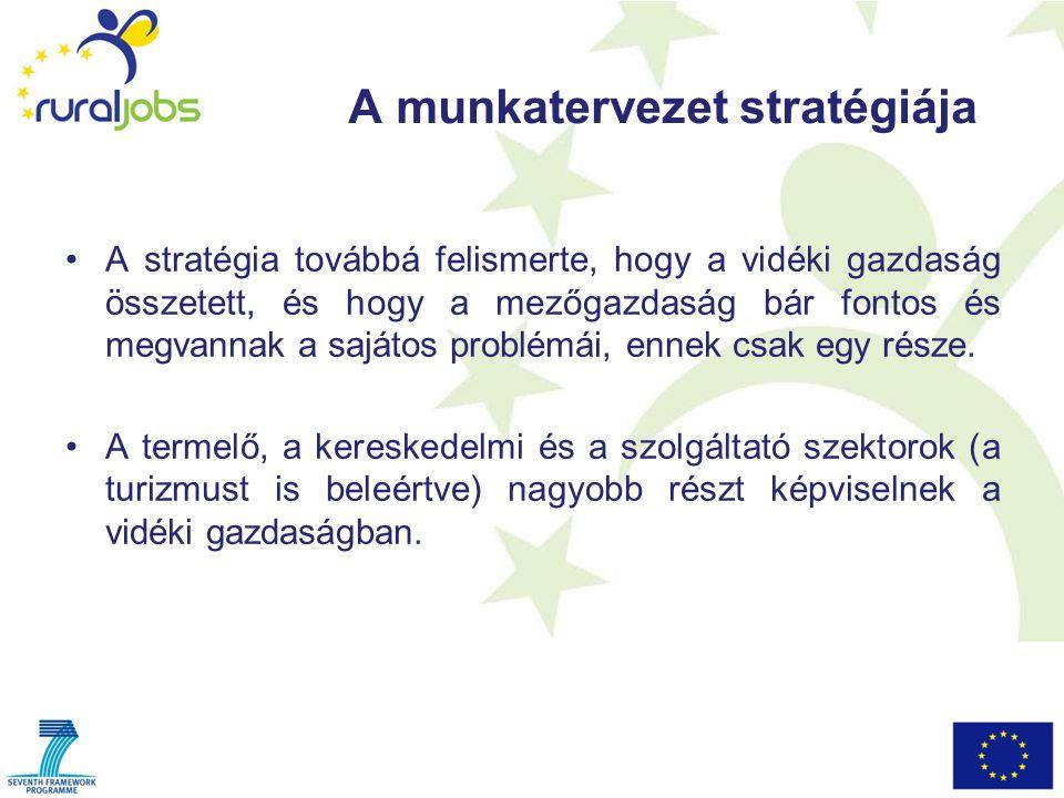 A munkatervezet stratégiája A stratégia továbbá felismerte, hogy a vidéki gazdaság összetett, és hogy a mezőgazdaság bár fontos és megvannak a sajátos problémái, ennek csak egy része.