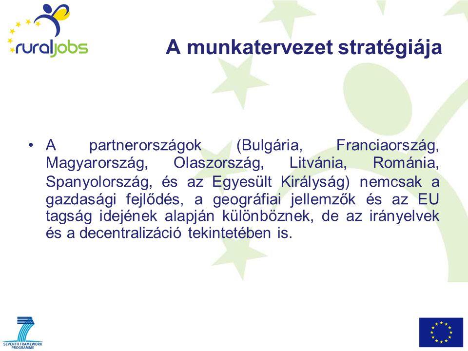 A munkatervezet stratégiája A partnerországok (Bulgária, Franciaország, Magyarország, Olaszország, Litvánia, Románia, Spanyolország, és az Egyesült Királyság) nemcsak a gazdasági fejlődés, a geográfiai jellemzők és az EU tagság idejének alapján különböznek, de az irányelvek és a decentralizáció tekintetében is.