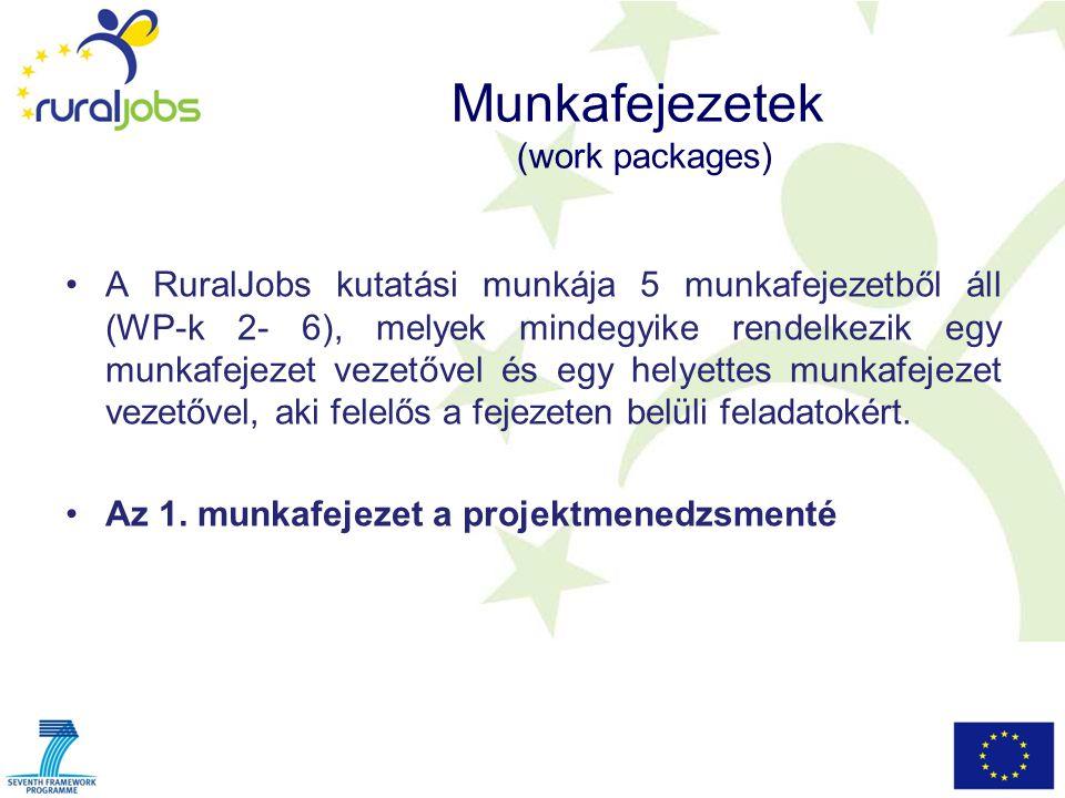 A RuralJobs kutatási munkája 5 munkafejezetből áll (WP-k 2- 6), melyek mindegyike rendelkezik egy munkafejezet vezetővel és egy helyettes munkafejezet