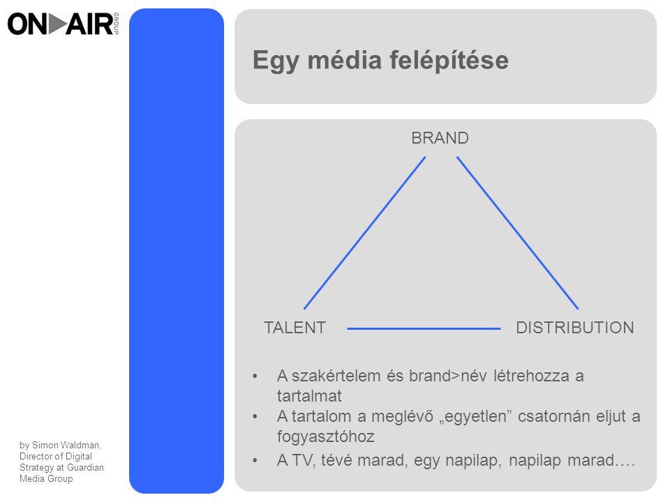 """Egy média felépítése TALENTDISTRIBUTION BRAND by Simon Waldman, Director of Digital Strategy at Guardian Media Group A szakértelem és brand>név létrehozza a tartalmat A tartalom a meglévő """"egyetlen csatornán eljut a fogyasztóhoz A TV, tévé marad, egy napilap, napilap marad…."""