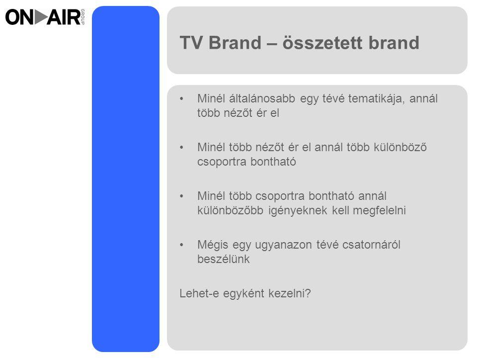 TV Brand – összetett brand Minél általánosabb egy tévé tematikája, annál több nézőt ér el Minél több nézőt ér el annál több különböző csoportra bontható Minél több csoportra bontható annál különbözőbb igényeknek kell megfelelni Mégis egy ugyanazon tévé csatornáról beszélünk Lehet-e egyként kezelni?
