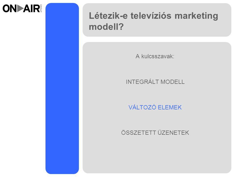 Létezik-e televíziós marketing modell.