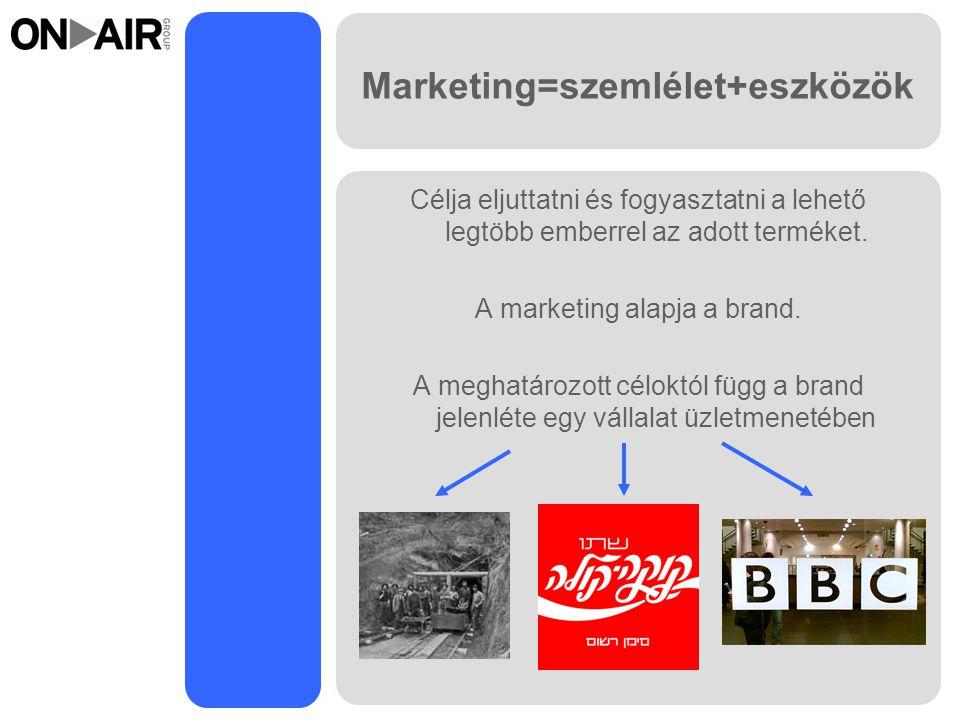 Marketing=szemlélet+eszközök Célja eljuttatni és fogyasztatni a lehető legtöbb emberrel az adott terméket.