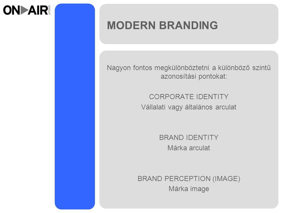 MODERN BRANDING Nagyon fontos megkülönböztetni a különböző szintű azonosítási pontokat: CORPORATE IDENTITY Vállalati vagy általános arculat BRAND IDENTITY Márka arculat BRAND PERCEPTION (IMAGE) Márka image