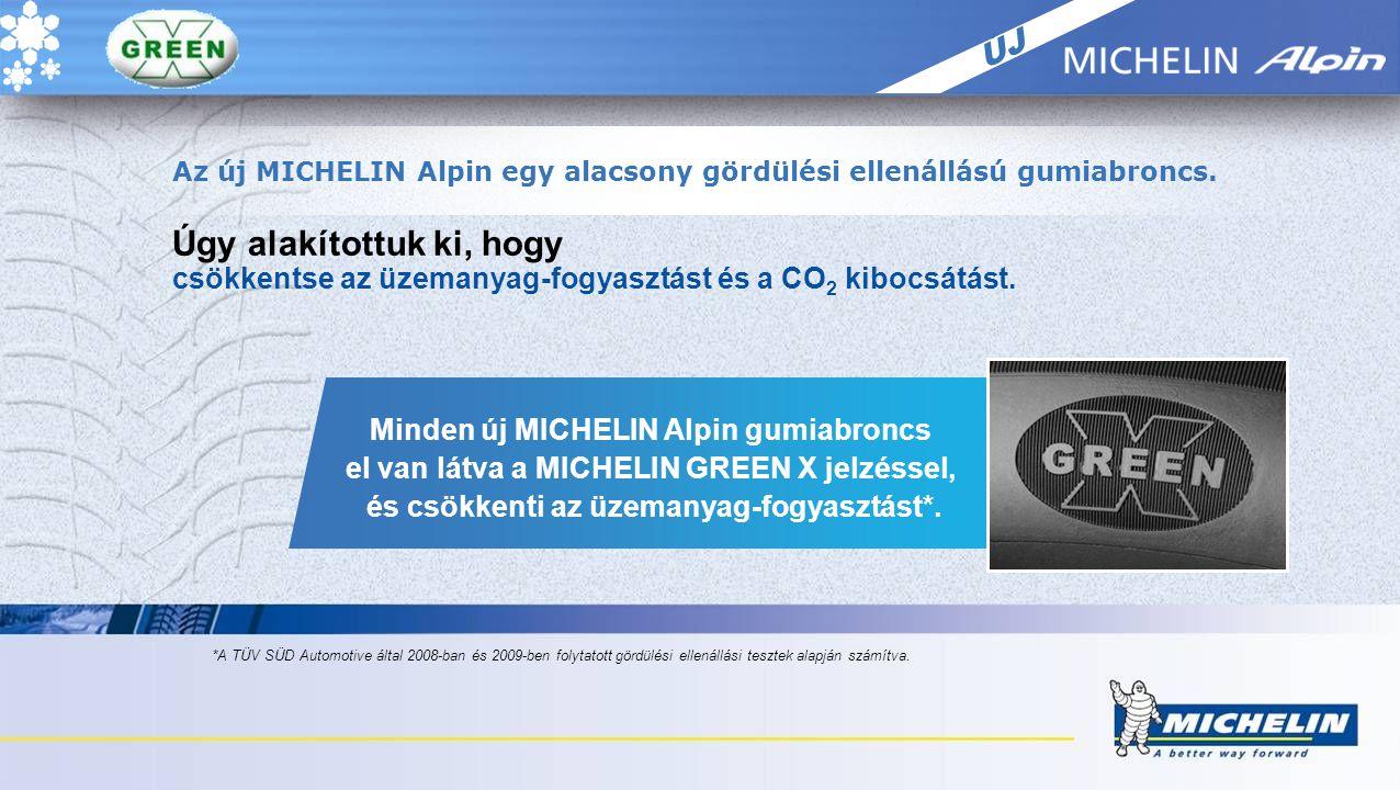 ÚJ Az új MICHELIN Alpin egy alacsony gördülési ellenállású gumiabroncs.