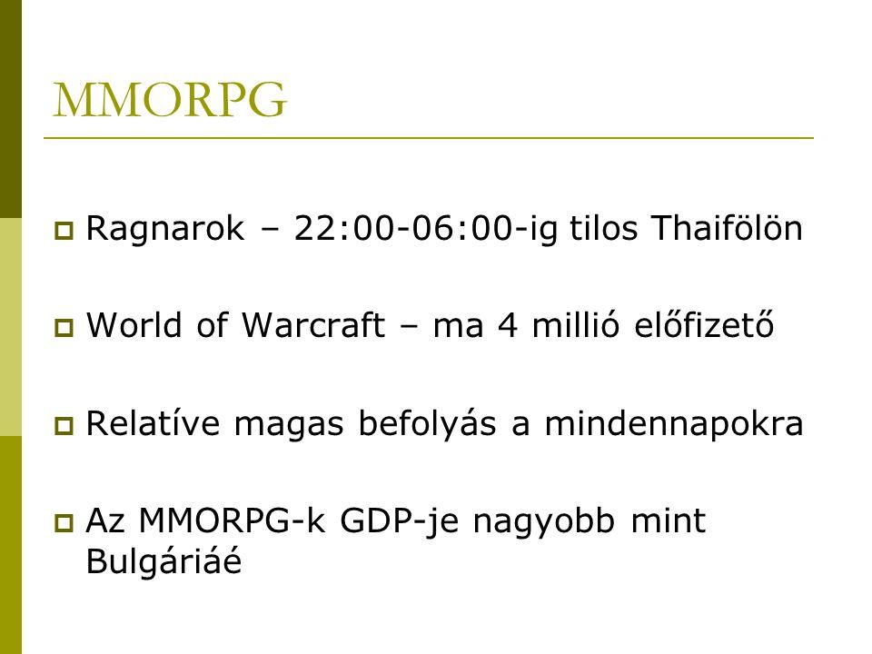  Ragnarok – 22:00-06:00-ig tilos Thaifölön  World of Warcraft – ma 4 millió előfizető  Relatíve magas befolyás a mindennapokra  Az MMORPG-k GDP-je