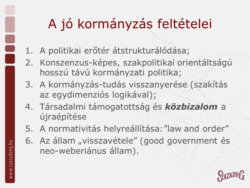"""A jó kormányzás feltételei 1.A politikai erőtér átstrukturálódása; 2.Konszenzus-képes, szakpolitikai orientáltságú hosszú távú kormányzati politika; 3.A kormányzás-tudás visszanyerése (szakítás az egydimenziós logikával); 4.Társadalmi támogatottság és közbizalom a újraépítése 5.A normativitás helyreállítása: law and order 6.Az állam """"visszavétele (good government és neo-weberiánus állam)."""