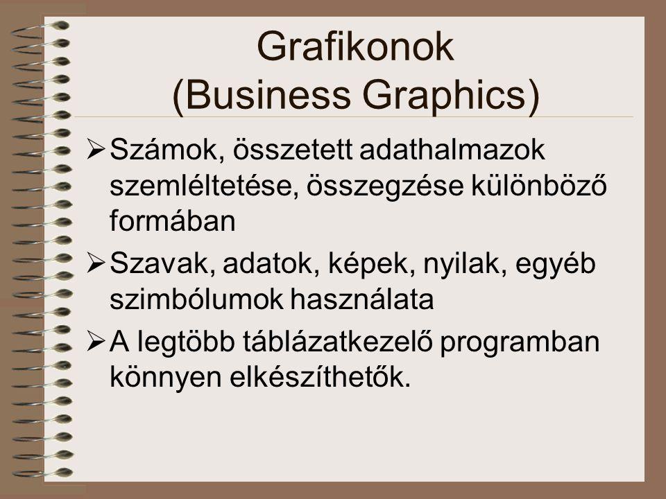 Grafikonok (Business Graphics)  Számok, összetett adathalmazok szemléltetése, összegzése különböző formában  Szavak, adatok, képek, nyilak, egyéb sz