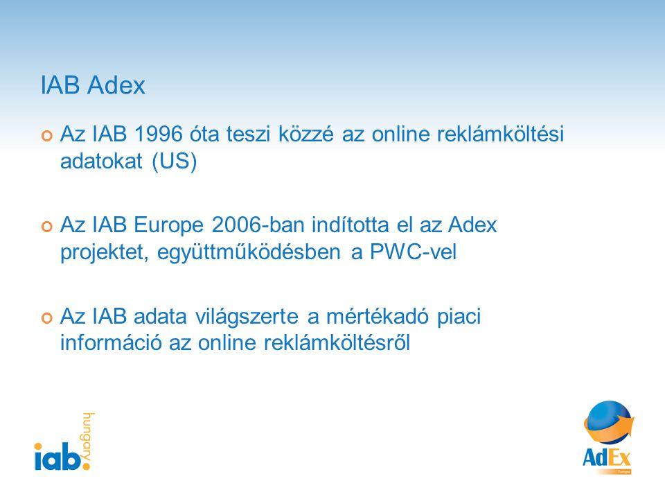 IAB Adex Az IAB 1996 óta teszi közzé az online reklámköltési adatokat (US) Az IAB Europe 2006-ban indította el az Adex projektet, együttműködésben a PWC-vel Az IAB adata világszerte a mértékadó piaci információ az online reklámköltésről