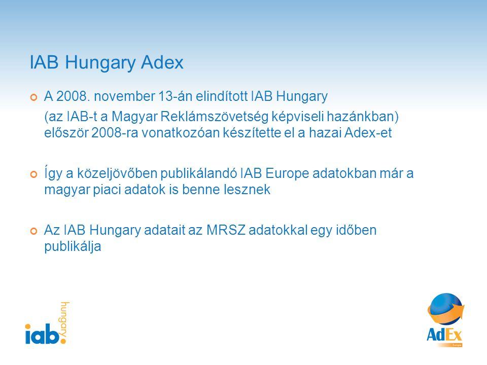 IAB Hungary Adex A 2008.