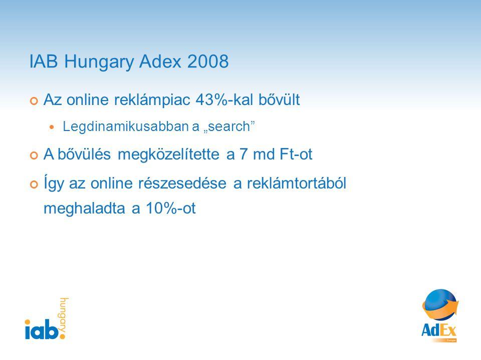 """IAB Hungary Adex 2008 Az online reklámpiac 43%-kal bővült Legdinamikusabban a """"search A bővülés megközelítette a 7 md Ft-ot Így az online részesedése a reklámtortából meghaladta a 10%-ot"""