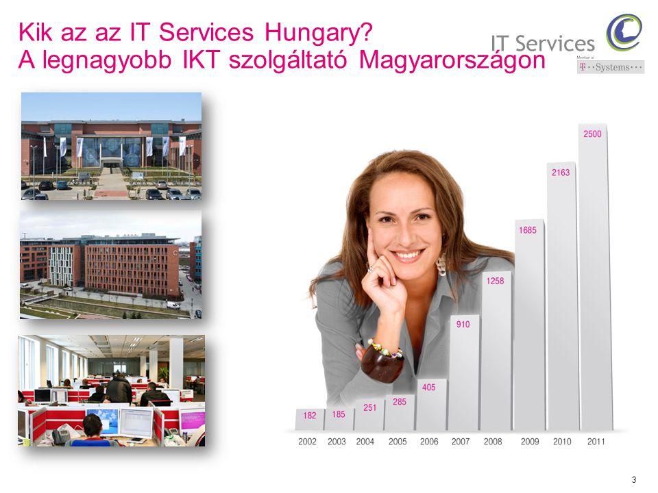 Kik az az IT Services Hungary A legnagyobb IKT szolgáltató Magyarországon 3