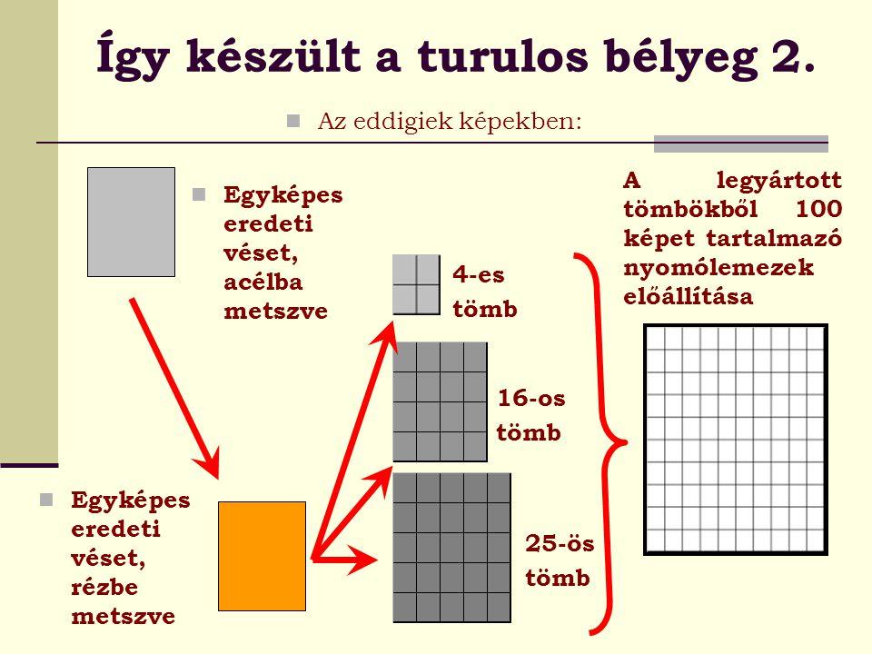 Így készült a turulos bélyeg 2. Az eddigiek képekben: 4-es tömb Egyképes eredeti véset, acélba metszve Egyképes eredeti véset, rézbe metszve 16-os töm